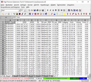 High Precision Ephemeris Tool - numerisch integrierte Ephemeride für (00001) Ceres